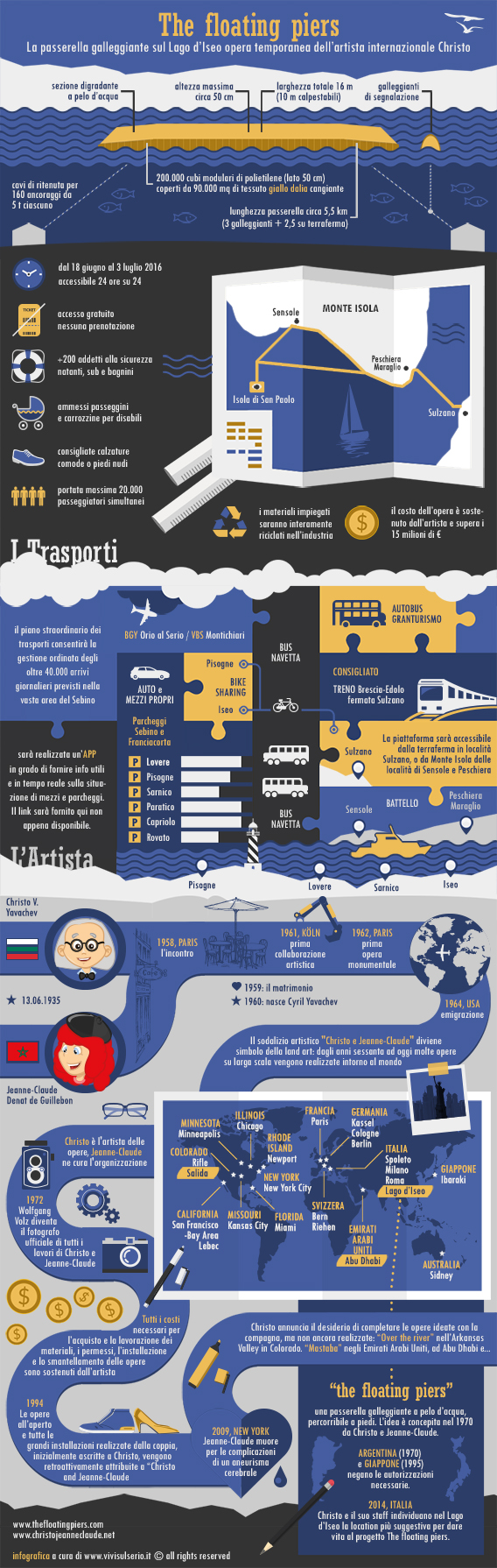 the floating piers christo infografica